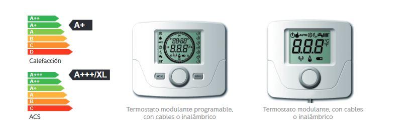 precio Caldera Baxi Neodens plus 24/24 F eco