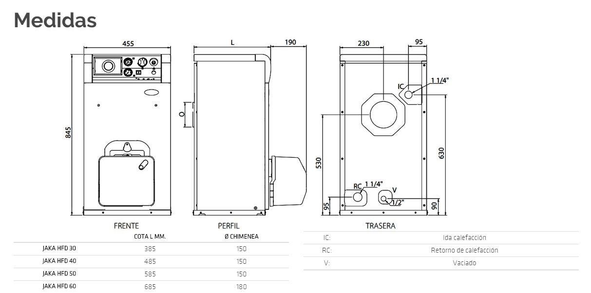 medidas de la Caldera Domusa Teknik Jaka HFD 30