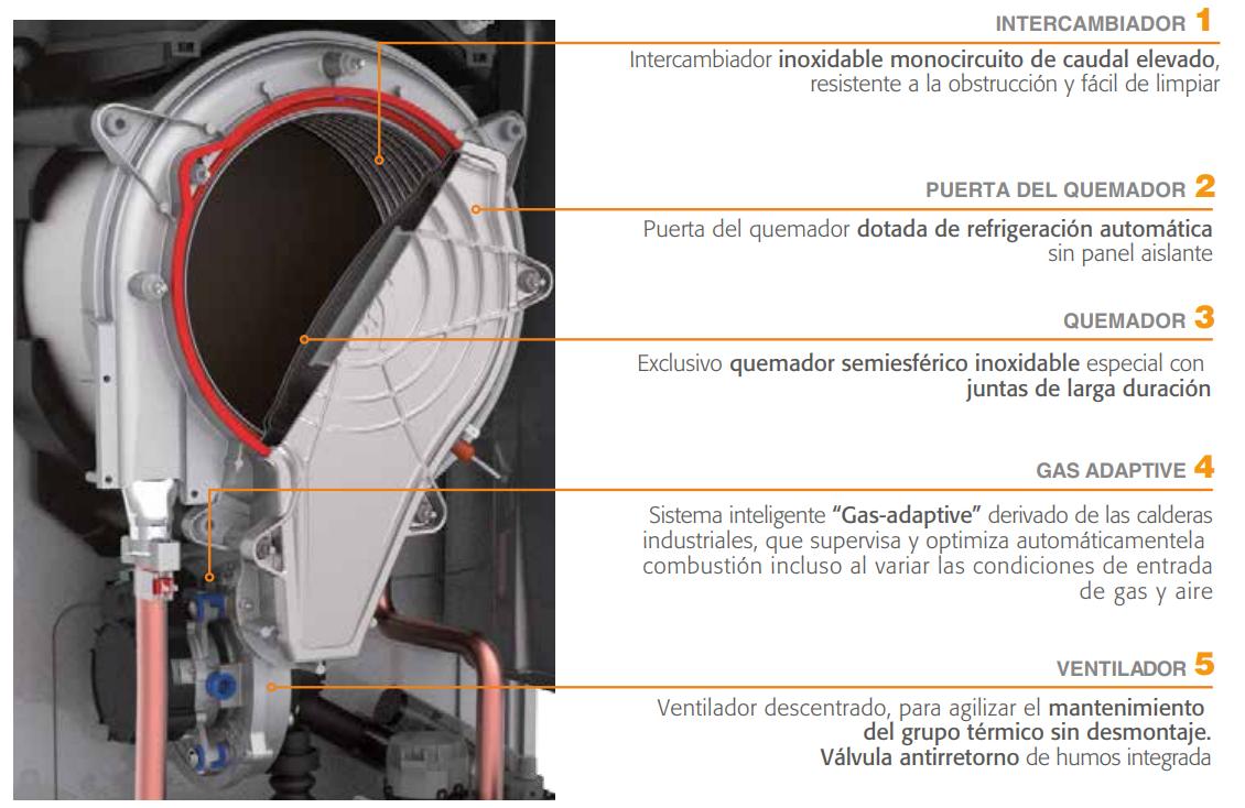 Caldera Ferroli Bluehelix Tech RRT 24C