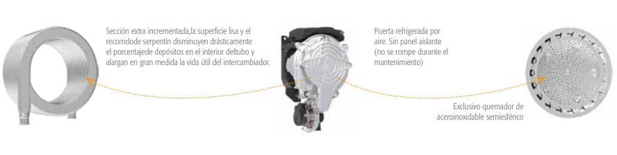 camara de combustion de caldera ferroli bluehelix maxima 28