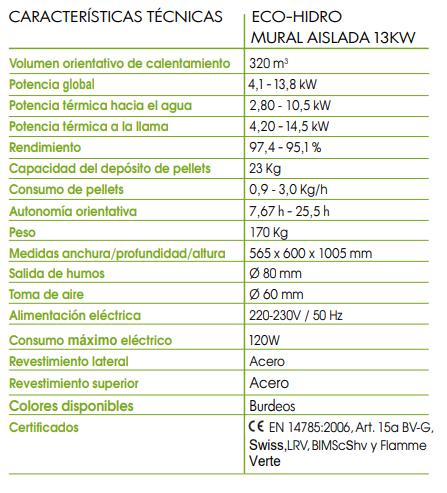 Termo Estufa Ocariz Eco Hidro Mural Aislada 13kW