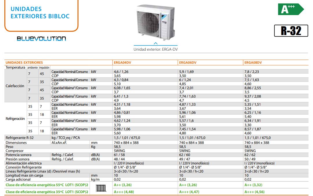 Daikin Bibloc Compact Altherma 3