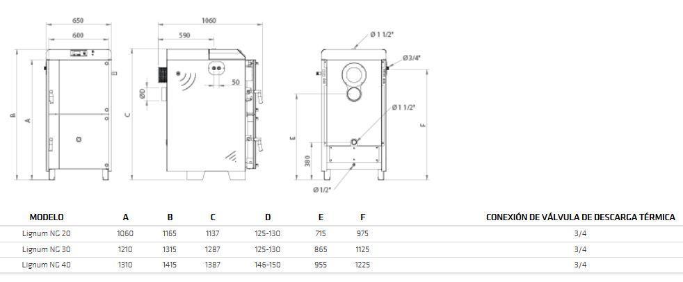 medidas de la caldera de leña domusa lignum ng