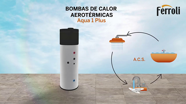 Aerotermia Ferroli 2019