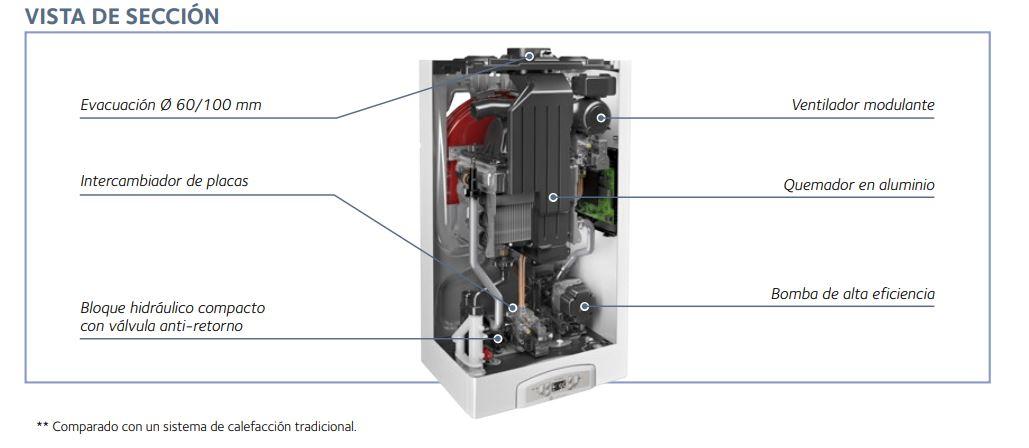 Caldera de condensacion a gas Chaffoteaux