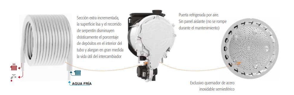 Camara de combustion caldera Ferroli Bluehelix Pro RRT Slim