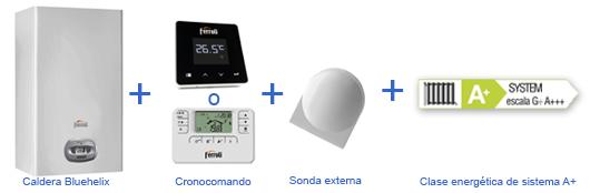 Clase eficiencia energetica A+ en calderas de condensacion ferroli