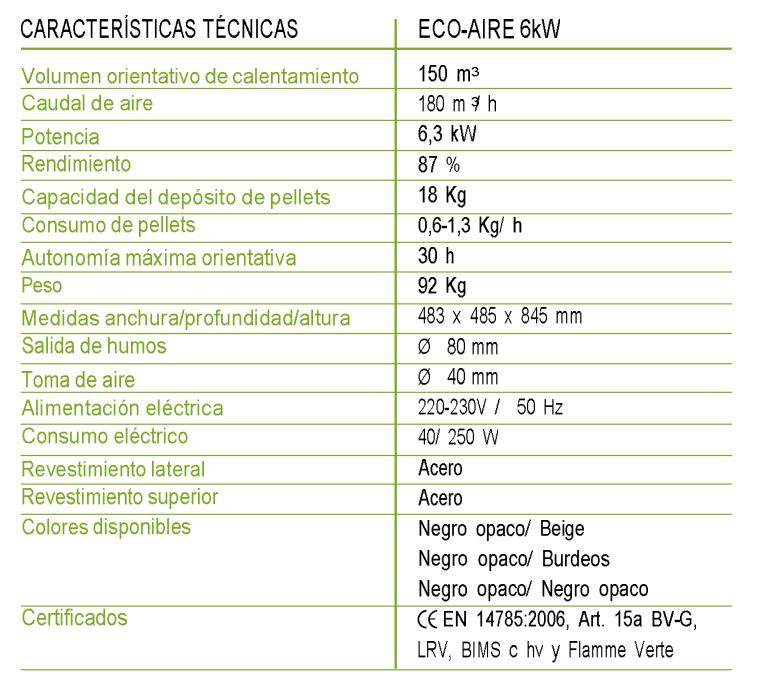 Ficha Tecnica de estufa de pellet de eco aire 6 kW