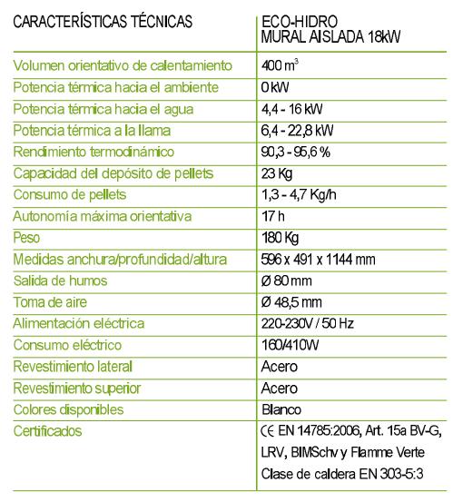 Ocariz Eco Hidro Mural Aislada 18kW