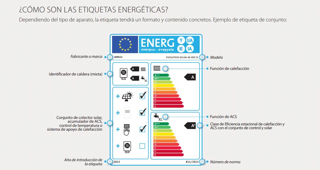 Etiqueta eficiencia caldera de gasoil