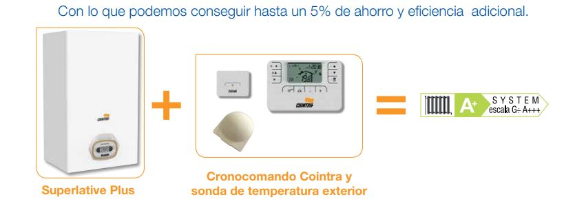 Mejor Eficiencia caldera cointra superlative plus